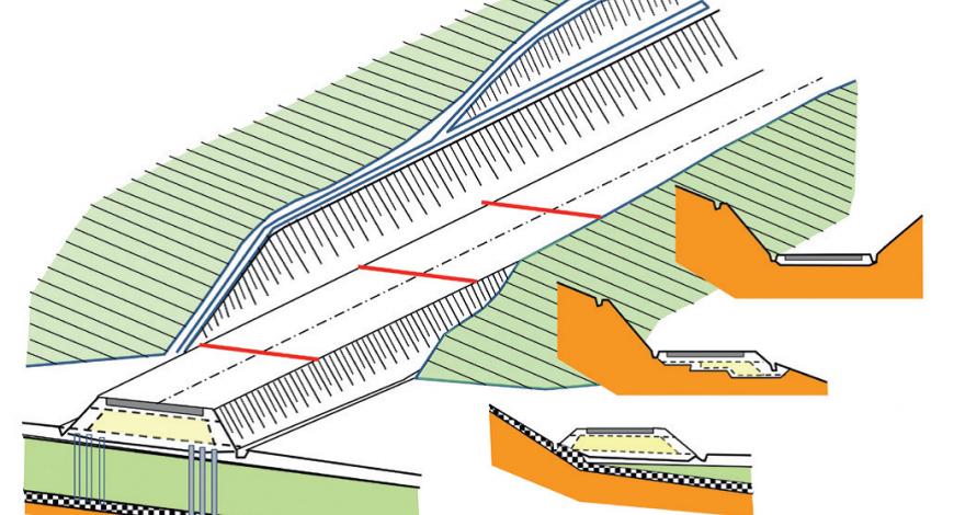Les usages possibles des géosynthétiques dans les projets routiers sont variés.