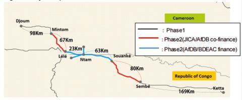 Plan du projet de route Ketta-Djoum.