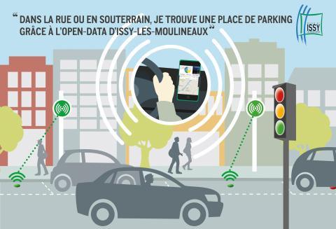 Les places de stationnement en temps réel et en open data.
