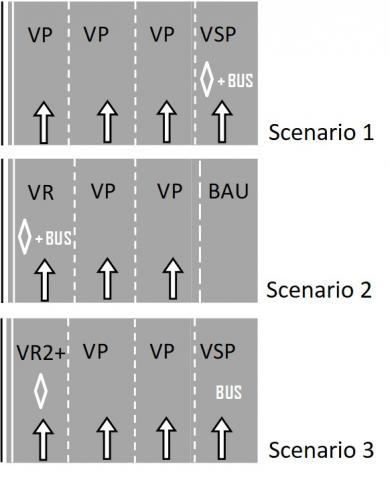 Étude d'opportunité AREA de la VR2+ de l'A48 : schéma des trois scénarios de positionnement de la voie réservée covoiturage.